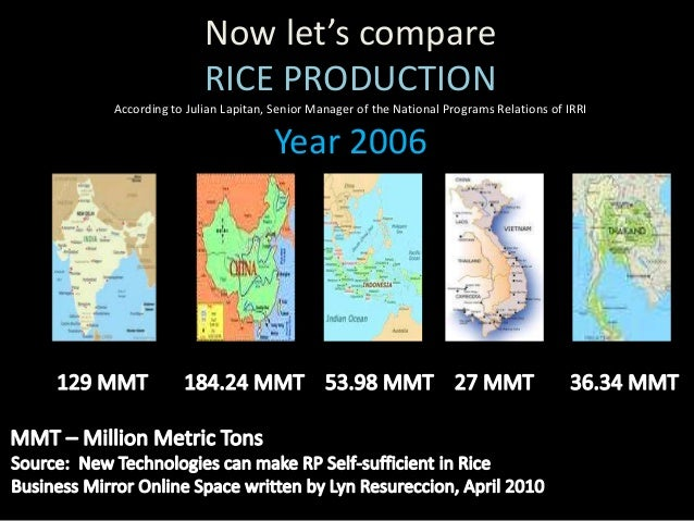 Per Hectare Country's Rice Yield in 20053.8 (MT/ha) 2.65 MT/ha 3 MT/ha, In 4.57 MT/ha 4.95 MT/ha.MT / ha = metric tons per...