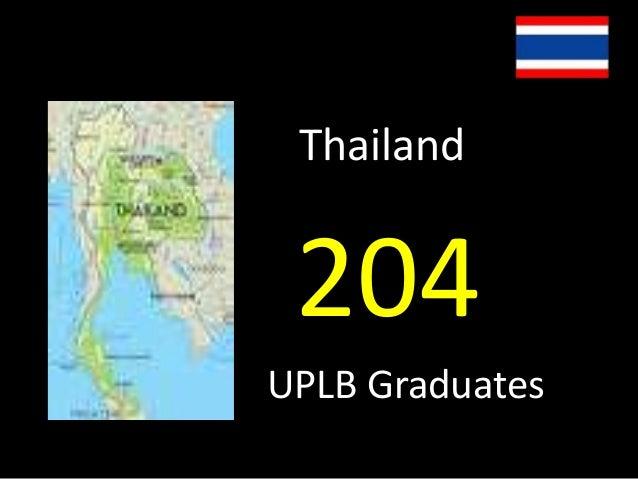 Indonesia  37UPLB Graduates