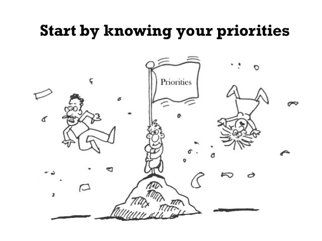 Start by knowing your priorities