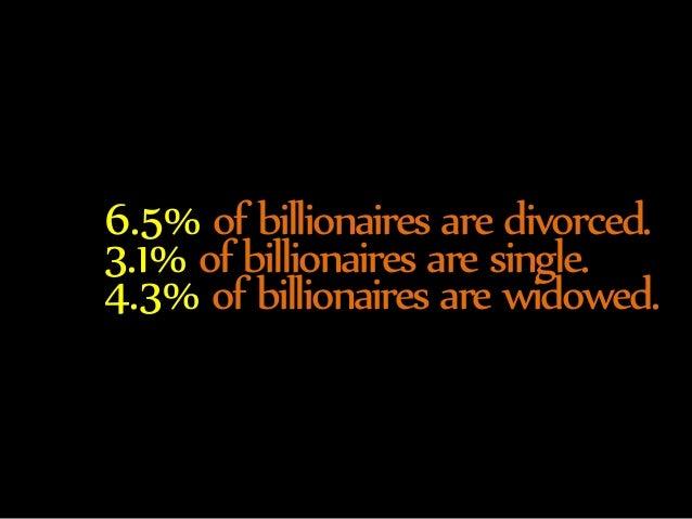 6.5% of billionaires are divorced.  3.1% of billionaires are single.  4.3% of billionaires are widowed.