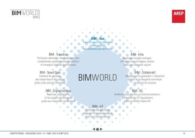 14COMPTE RENDU – BIM WORLD 2016 – 6-7 AVRIL 2016 © AREP 2016 BIM - Geo Travailler avec des maquettes numériques 3D des bât...