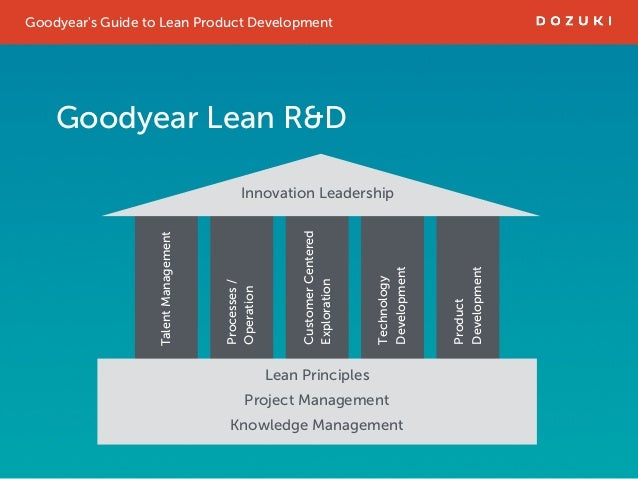 change management process goodyear Use the prosci adkar ® model for individual change to drive  prosci is committed to a research-driven and results-oriented approach to change management prosci .
