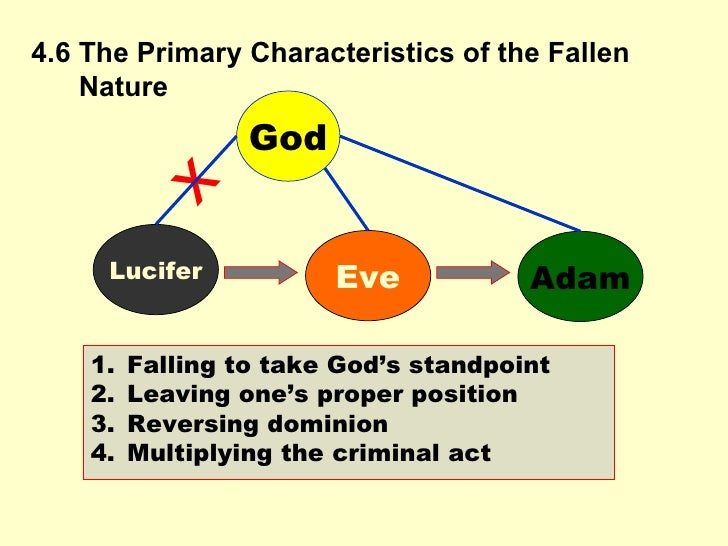 some characteristics of adam, eve, and god essay The fall of adam and eve is a continuation of the anthropocentric account of creation in genesis chapter 2 its central theme addresses how man gained the knowledge that differentiates him from the beasts and birds by disobeying god's direct order not to eat the fruit from the tree of knowledge.