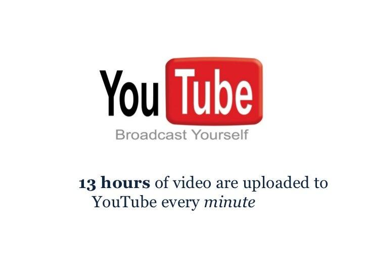 <ul><li>13 hours  of video are uploaded to YouTube every  minute </li></ul>