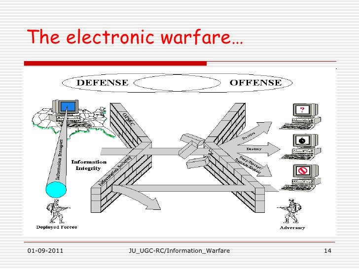 psychological warfare wikipedia autos post