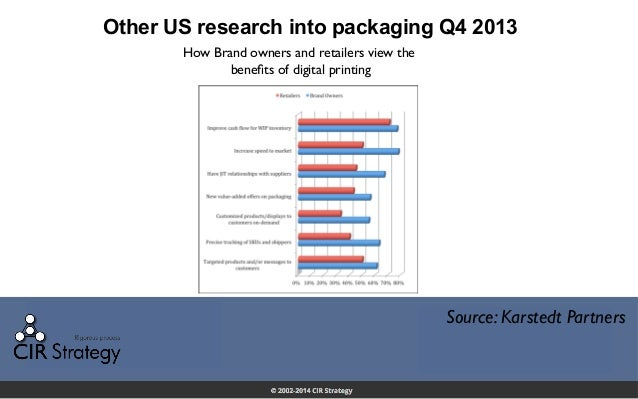 Other US research into packaging Q4 2013 Source: Karstedt Partners How Brand owners and retailers view the benefits of digi...