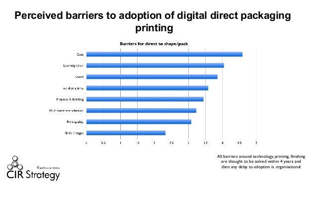 Perceived barriers to adoption of digital direct packaging printing All barriers around technology, printing, finishing are...