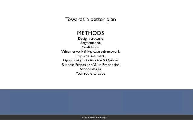 Confidential 22 Towards a better plan METHODS Design structure Segmentation Confidence Value network & key case sub-network ...