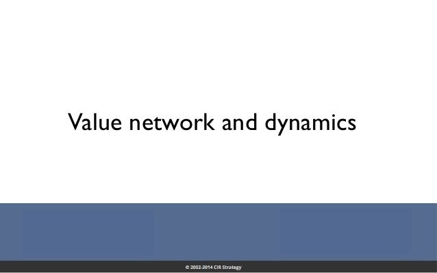 Confidential 23 Value network and dynamics