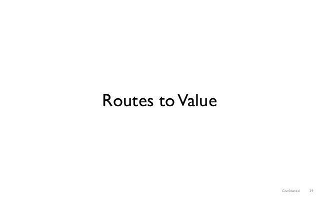 Confidential 29 Routes toValue