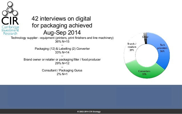 42 interviews on digital for packaging achieved Aug-Sep 2014 Technology supplier - equipment (printers, print finishers an...