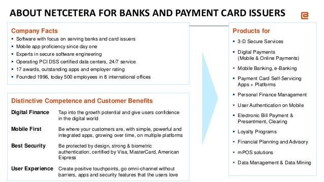 Digital Payment and 3-D Secure by Netcetera