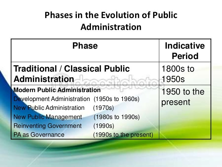 definition of public administration by woodrow wilson