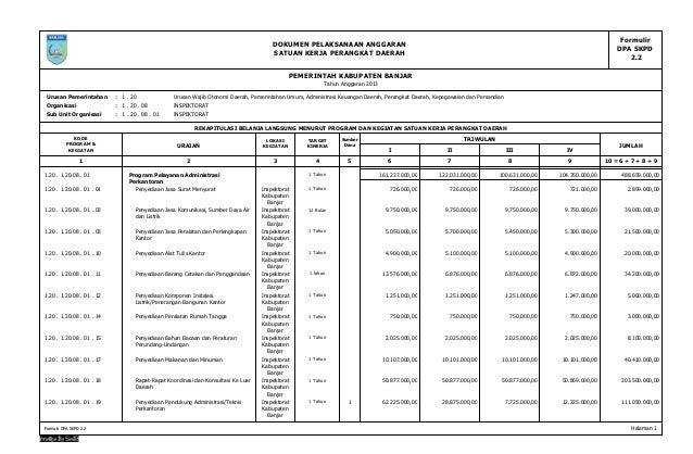 Tahun Anggaran 2013 Formulir DPA SKPD 2.2 DOKUMEN PELAKSANAAN ANGGARAN SATUAN KERJA PERANGKAT DAERAH PEMERINTAH KABUPATEN ...