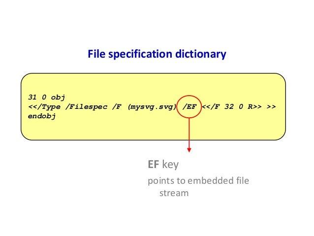 PDF EMBEDDED FILE STREAM PDF DOWNLOAD