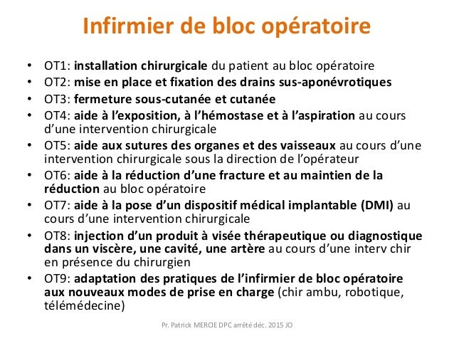 Infirmier de bloc opératoire • OT1: installation chirurgicale du patient au bloc opératoire • OT2: mise en place et fixati...