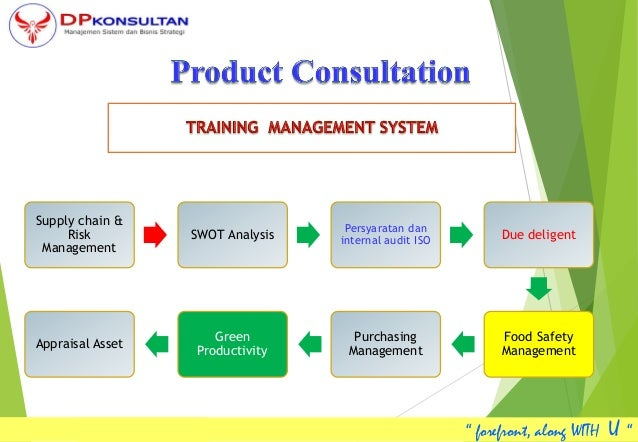 Supply chain & Risk Management SWOT Analysis Persyaratan dan internal audit ISO Due deligent Food Safety Management Purcha...