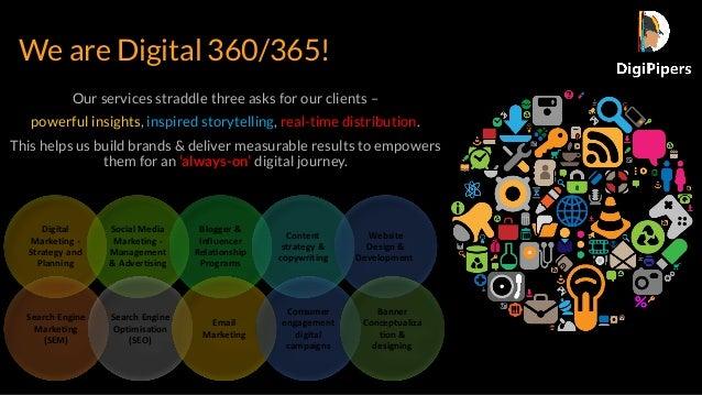 DigiPipers Digital Marketing Company Profile