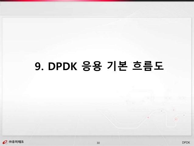 ㈜유미테크30㈜유미테크 DPDK 9. DPDK 응용 기본 흐름도
