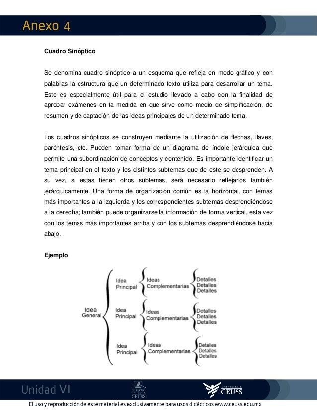 4 VI Cuadro Sinóptico Se denomina cuadro sinóptico a un esquema que refleja en modo gráfico y con palabras la estructura q...