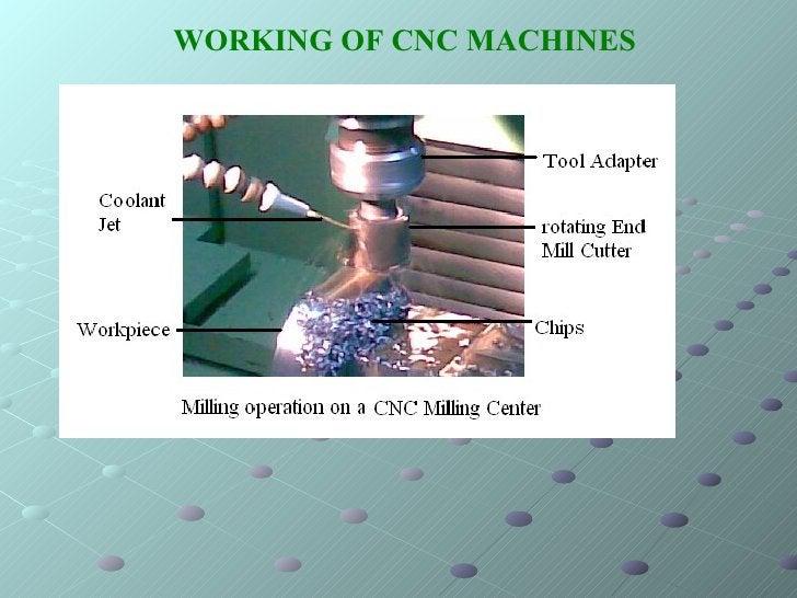 WORKING OF CNC MACHINES