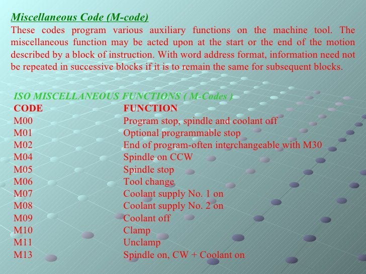 Miscellaneous Code (M-code) These codes program various auxiliary functions on the machine tool. The miscellaneous functio...