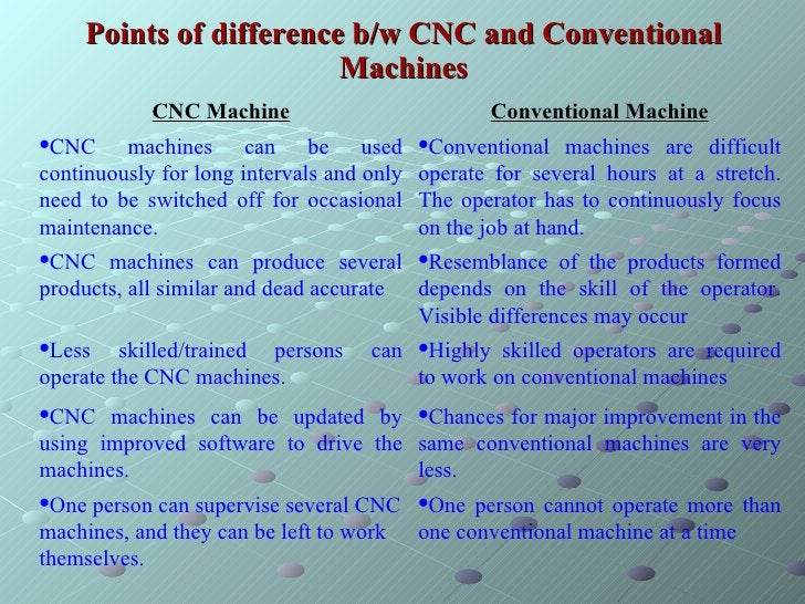 Points of difference b/w CNC and Conventional Machines <ul><li>One person cannot operate more than one conventional machin...