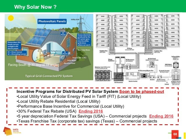 Ecoone Solarenergy Presentation 2014