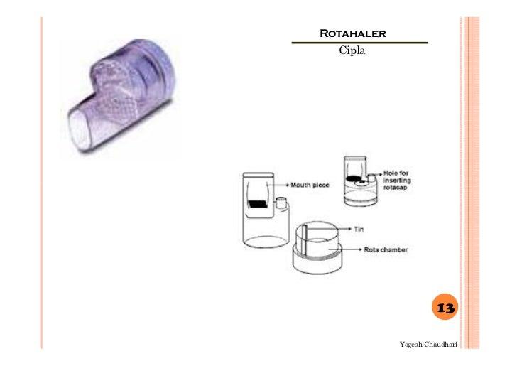 rotahaler cipla 13 yogesh chaudhari
