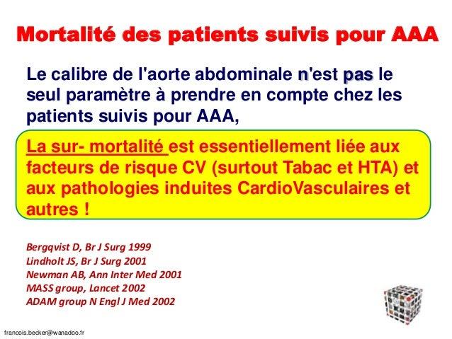 De quoi meurent les patients porteurs d'AAA ? francois.becker@wanadoo.fr J Mal Vasc dec.2006 80%