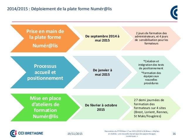 1619/11/2015 Rencontres du FFFOD des 17 au 19/11/2015 à St Brieuc « Mythes et réalités : une nouvelle dynamique des appren...