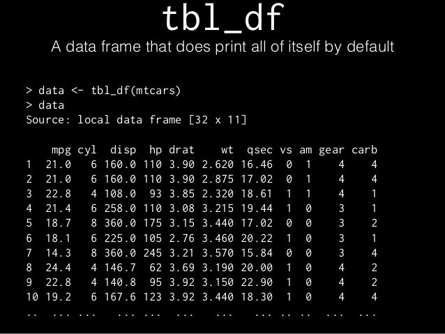 filter  A subset of the rows of the data frame