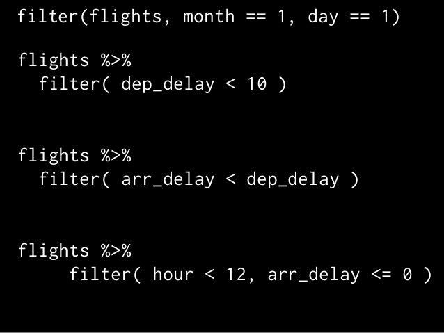 arrange  reorder a data frame
