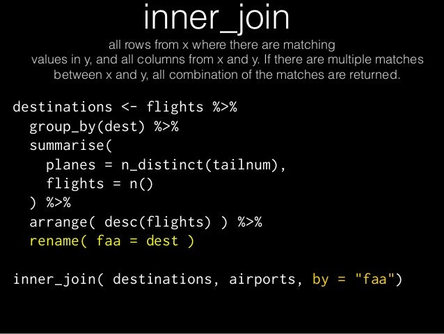 inner_join  all rows from x where there are matching  values in y, and all columns from x and y. If there are multiple mat...