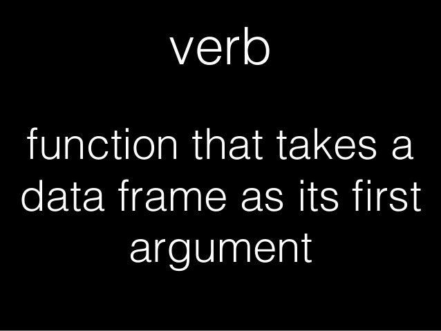 Examples of R verbs  head, tail, …  verb subject …  > head( iris, n = 4 )  Sepal.Length Sepal.Width Petal.Length Petal.Wid...