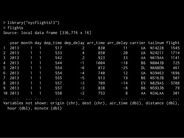 tbl_df  A data frame that does print all of itself by default  > data <- tbl_df(mtcars)  > data  Source: local data frame ...