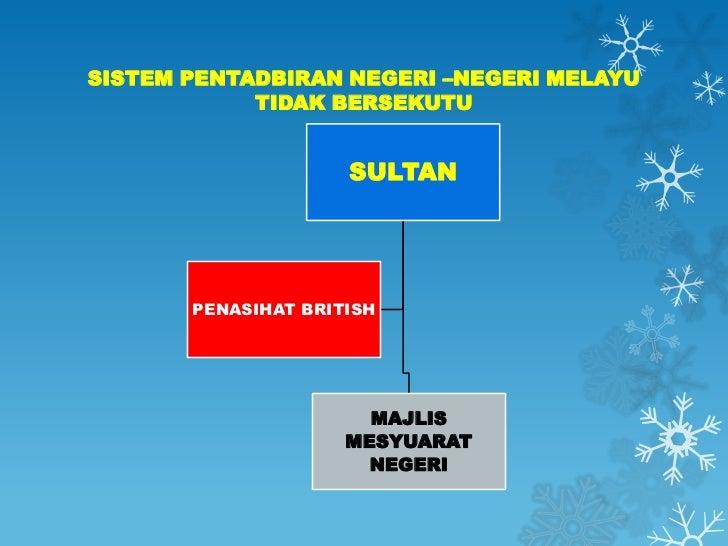 Dpp 412 Sistem Pentadbiran Di Malaysia