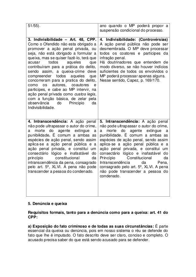 51/55).  ano quando o MP poderá propor a suspensão condicional do processo.  3. Indivisibilidade – Art. 48, CPP. Como o Of...