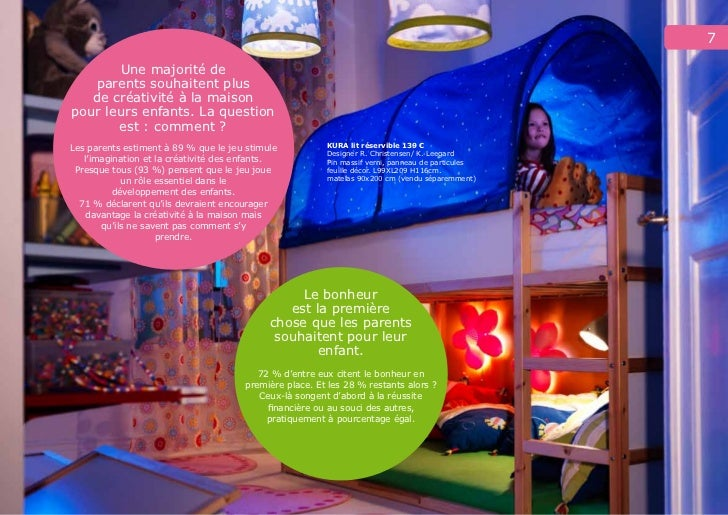 Dossier De Presse Playreport Par Ikea