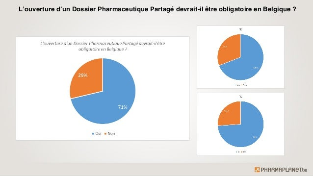 Le DPP devrait-il être obligatoire en Belgique Slide 2