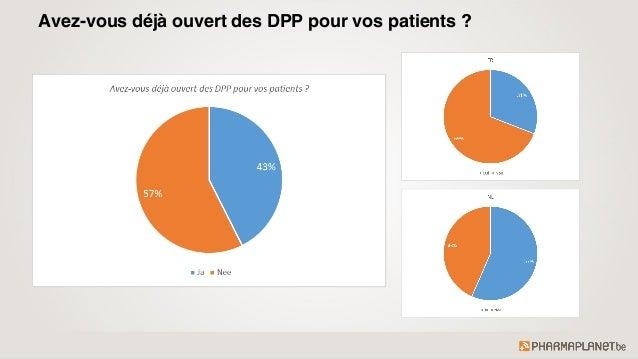 Le DPP devrait-il être obligatoire en Belgique Slide 3