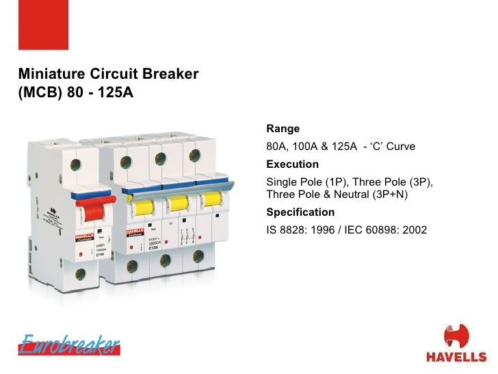 Havells Single Pole Mcb