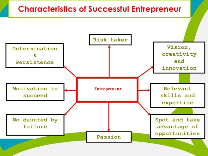 qualities of good entrepreneur Qualities every entrepreneur should have  qualities of an entrepreneur  any good business owner should be able to come up with new ideas and create innovative.