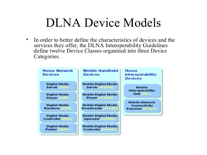 DLNA for Dummies