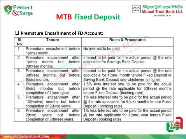 MTB Deposit Scheme Products