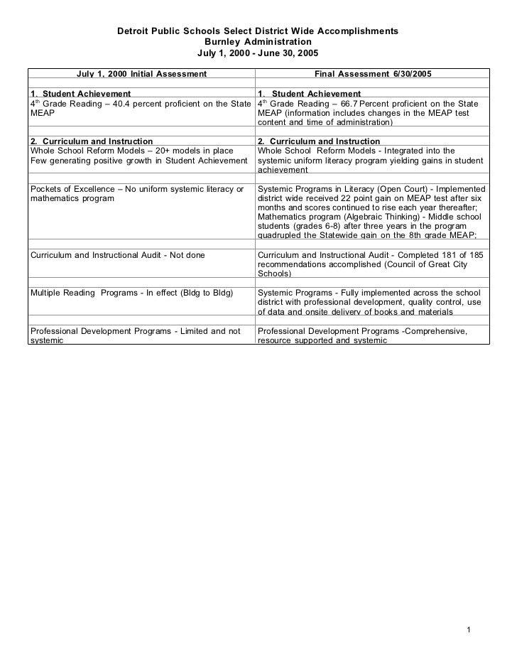 Detroit Public Schools Select District Wide Accomplishments                                          Burnley Administratio...
