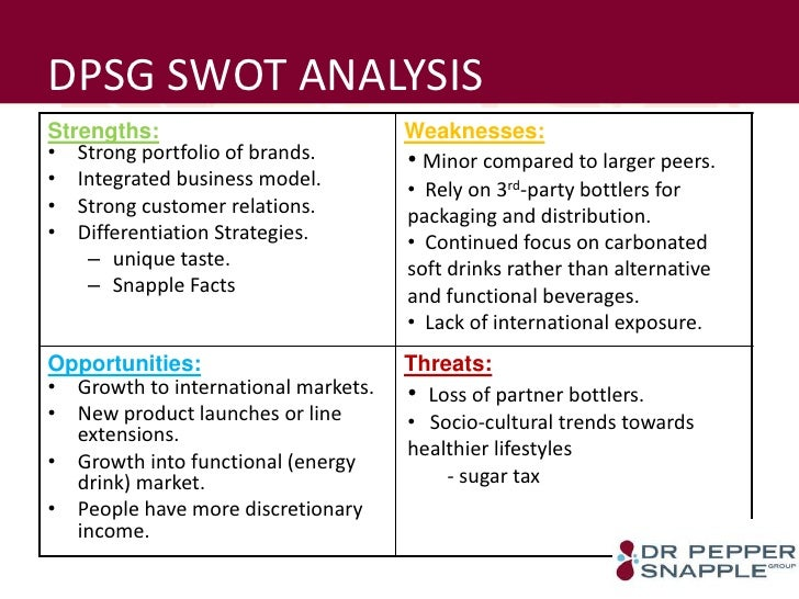 Dr pepper snapple group swot analysis