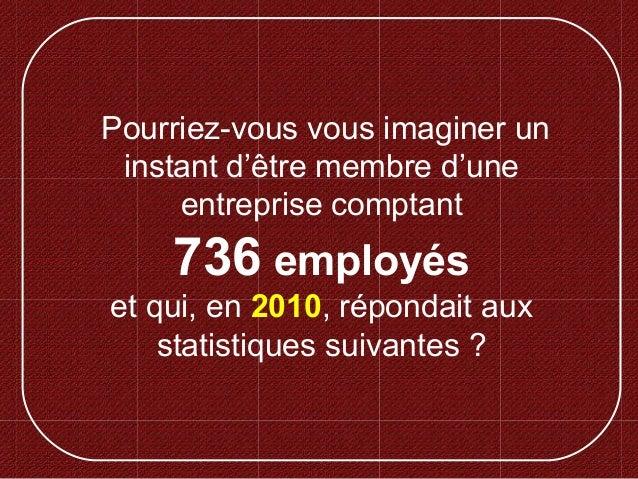 Pourriez-vous vous imaginer un instant d'être membre d'une entreprise comptant  736 employés et qui, en 2010, répondait au...
