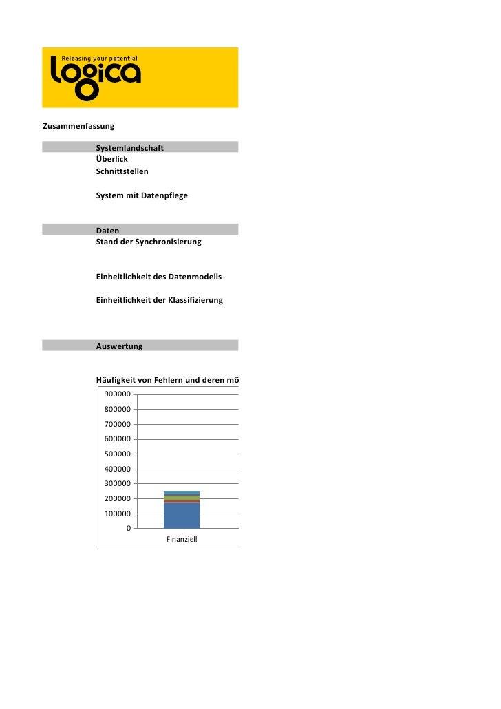 Zusammenfassung             Systemlandschaft            Überlick            Schnittstellen             System mit Datenpfl...
