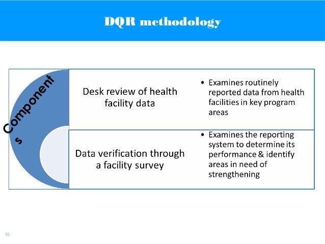 | 10 DQR methodologyDQR methodology C om ponent s